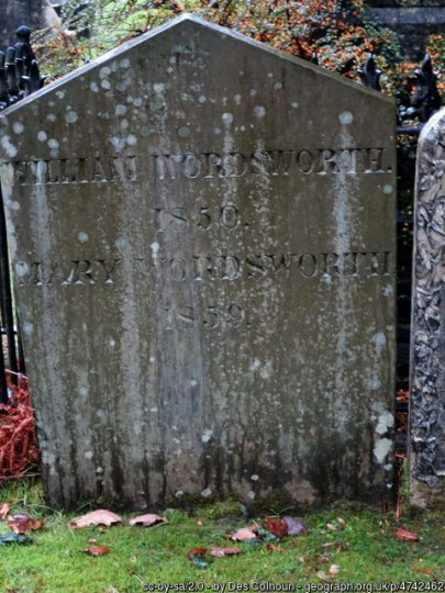 Wordsworth grave