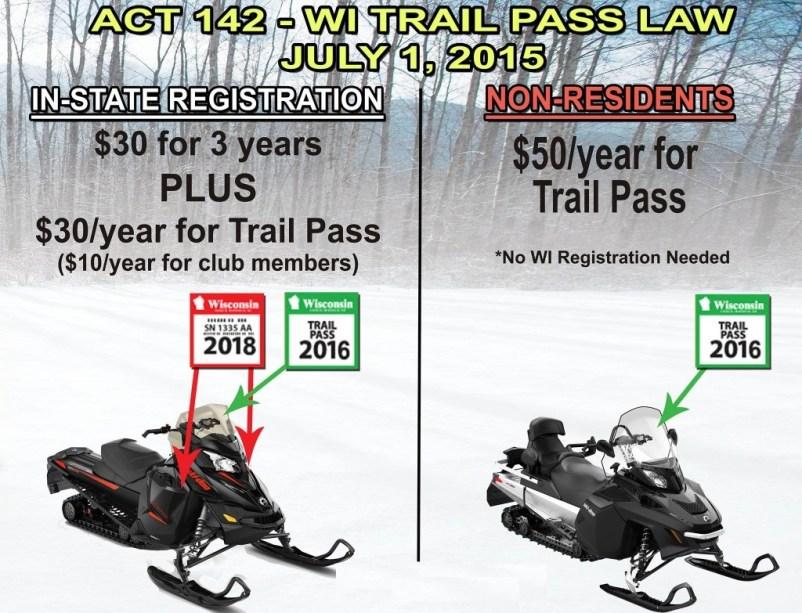Trail-Pass