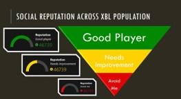 xbox-one-reputation-system