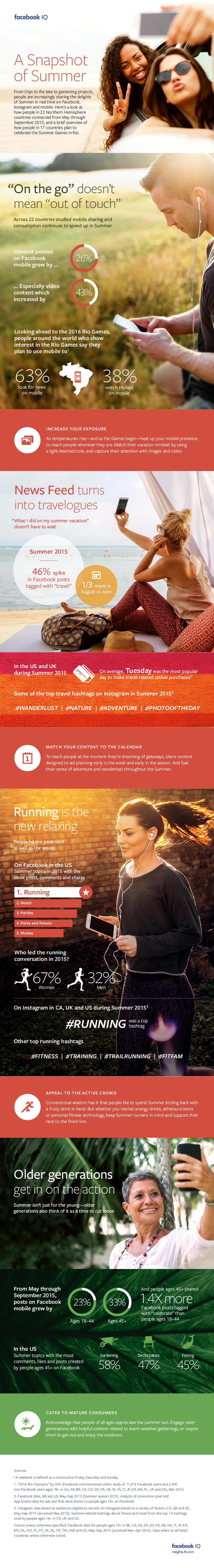 infograph on summer use of facebook   post during summer vacation