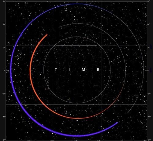 Benny Tones - Time (Glenn Astro & IMYRMiND Remix)