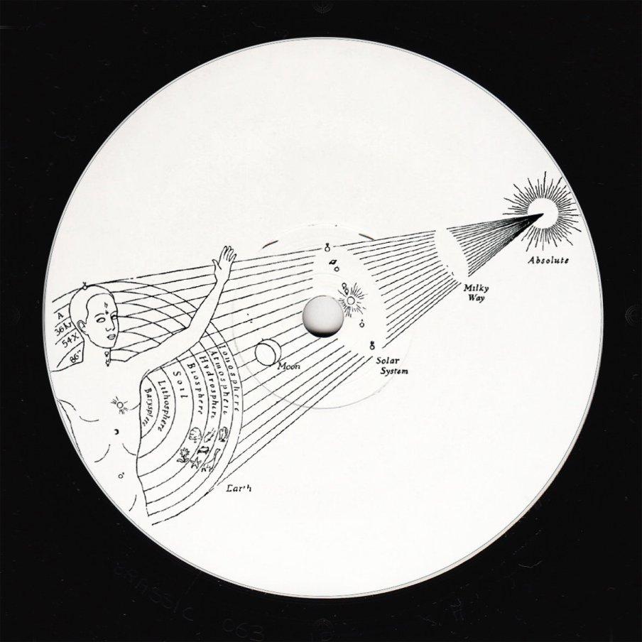 Edits From The Sputnik Quadrant