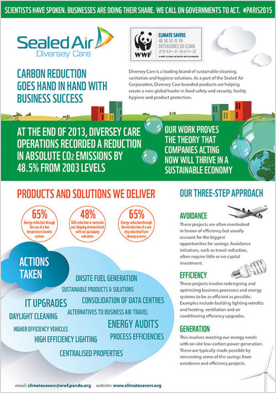 Sealed Air infographic_1