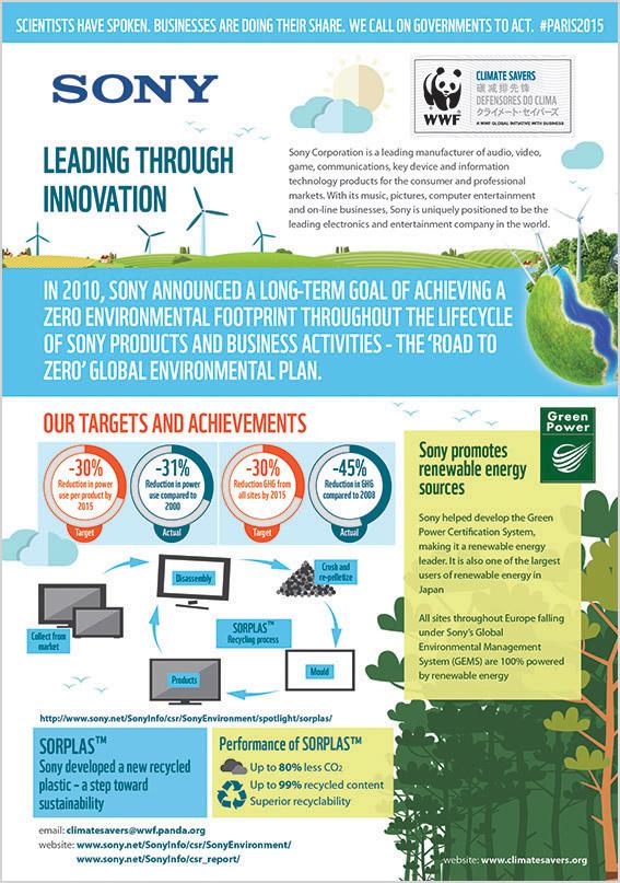 Sony infographic V3