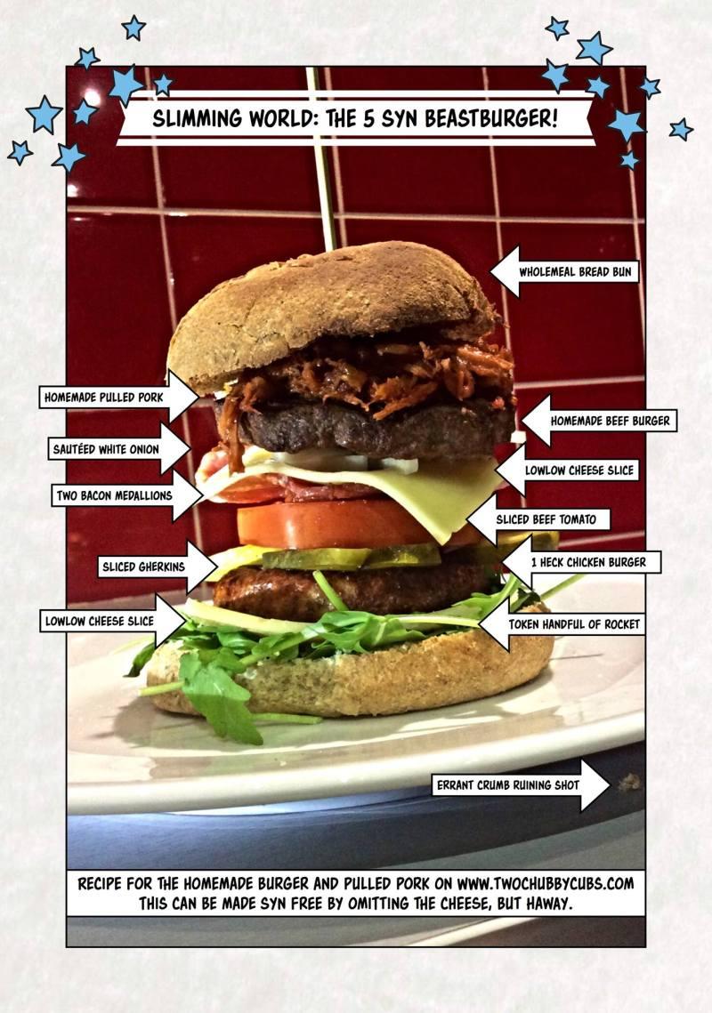 beastburger
