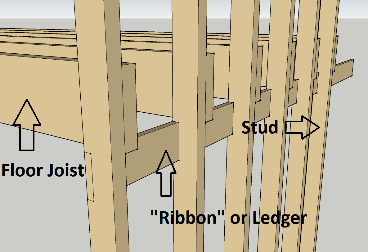 Thinking About Joists   Two Flat: Remade