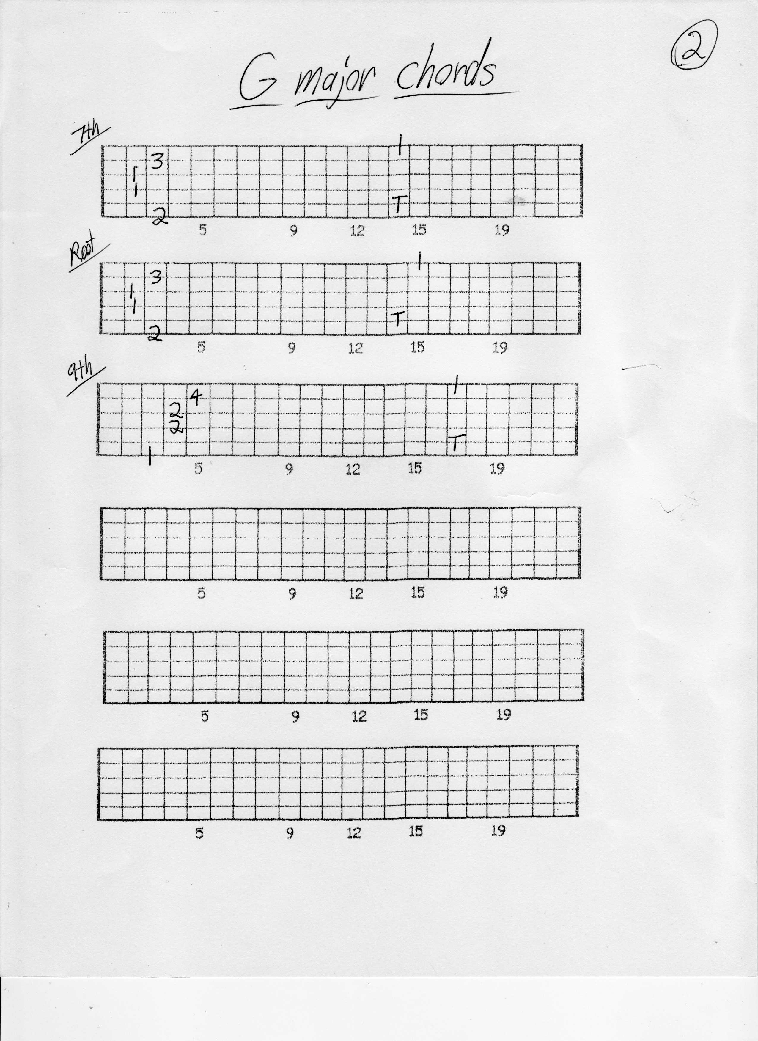Two Hand Guitar Voicings