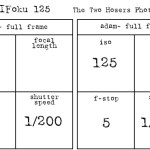 EXIFoku 125