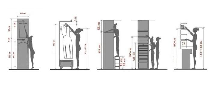 uproszczony schemat stref łatwo i trudno dostępnych w szafie