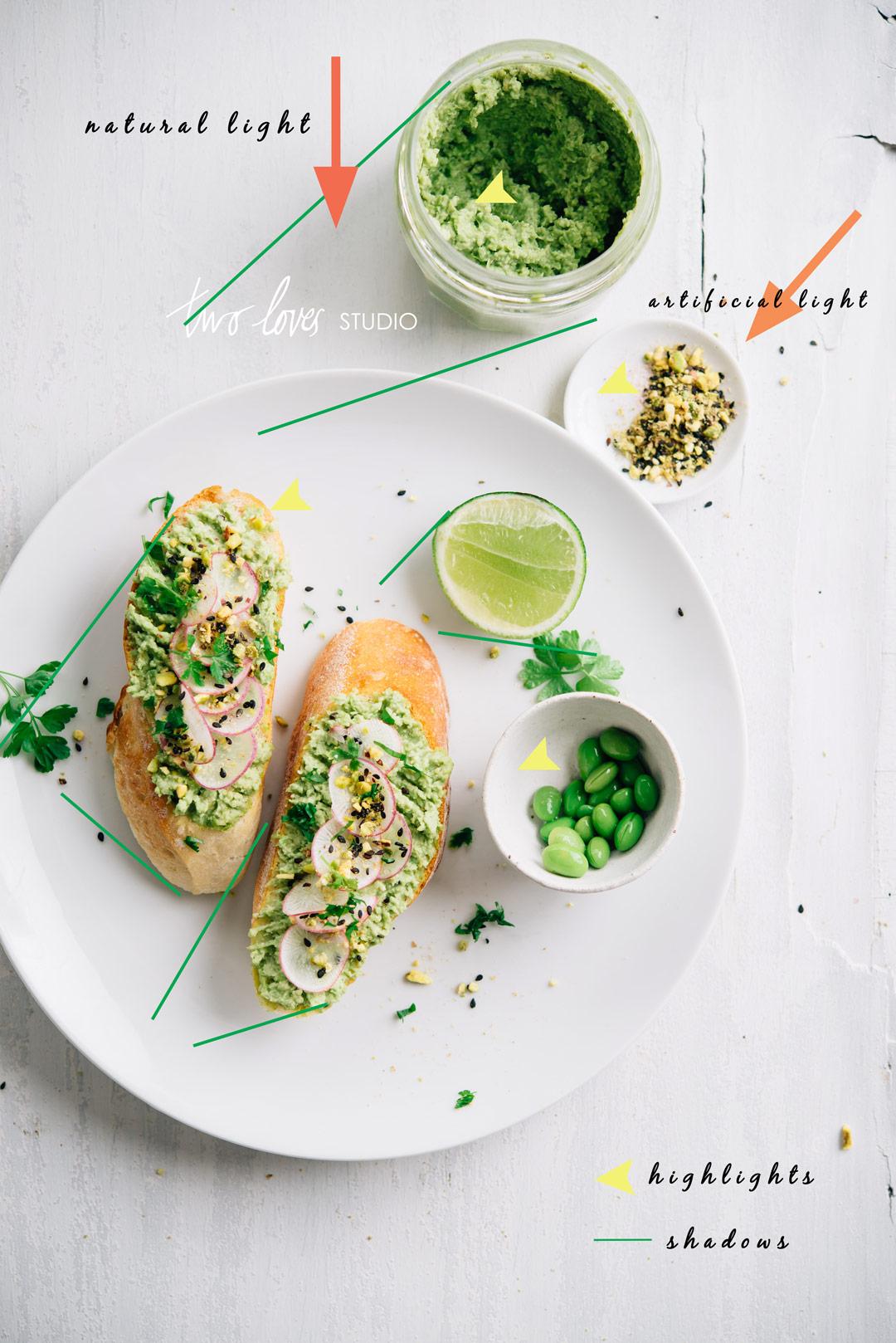 Two-Loves-Studio-Edamame-Avocado-Hummus-Toast-Mixed Lighting