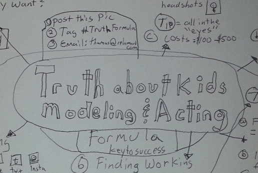 truth-about-kids-modeling-acting