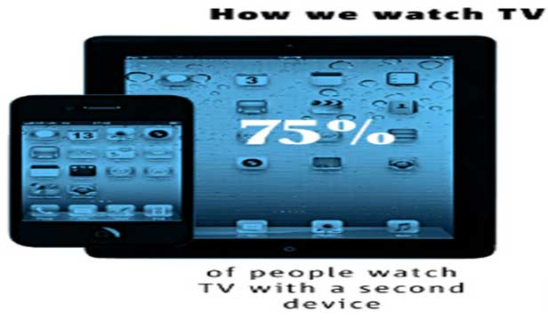 peoplewatchtvwiththeircellphones