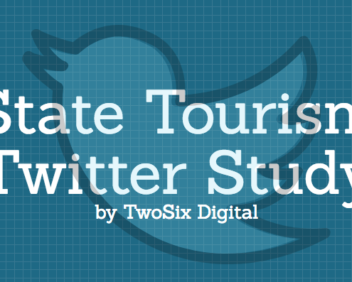 State Tourism Twitter Study