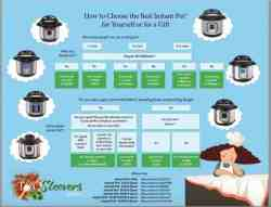VIDEO: Choosing an Instant Pot