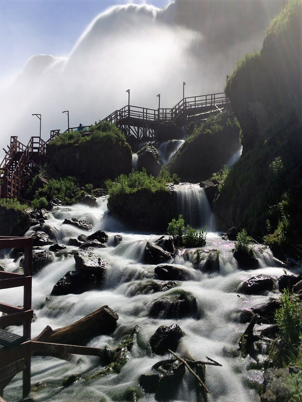 Niagara falls discovery pass price