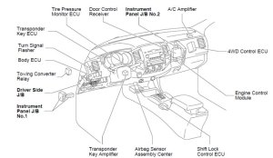 2007 Toyota Tundra Ecu Location  wiring diagrams image