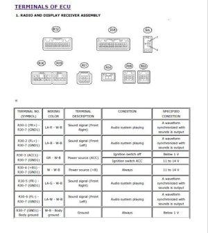 2016 stereo wiring diagram | Taa World