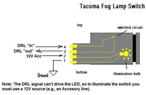 Factory fog light switch with Hella 500s | Page 2 | Taa