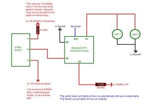 Auxiliary Reverse Lights | Taa World
