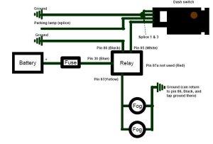 05 DRL (Daytime Running Lights) Install OEM   Taa World