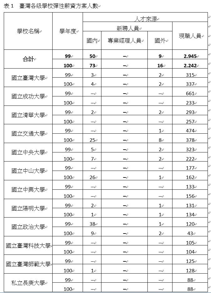 2017080801