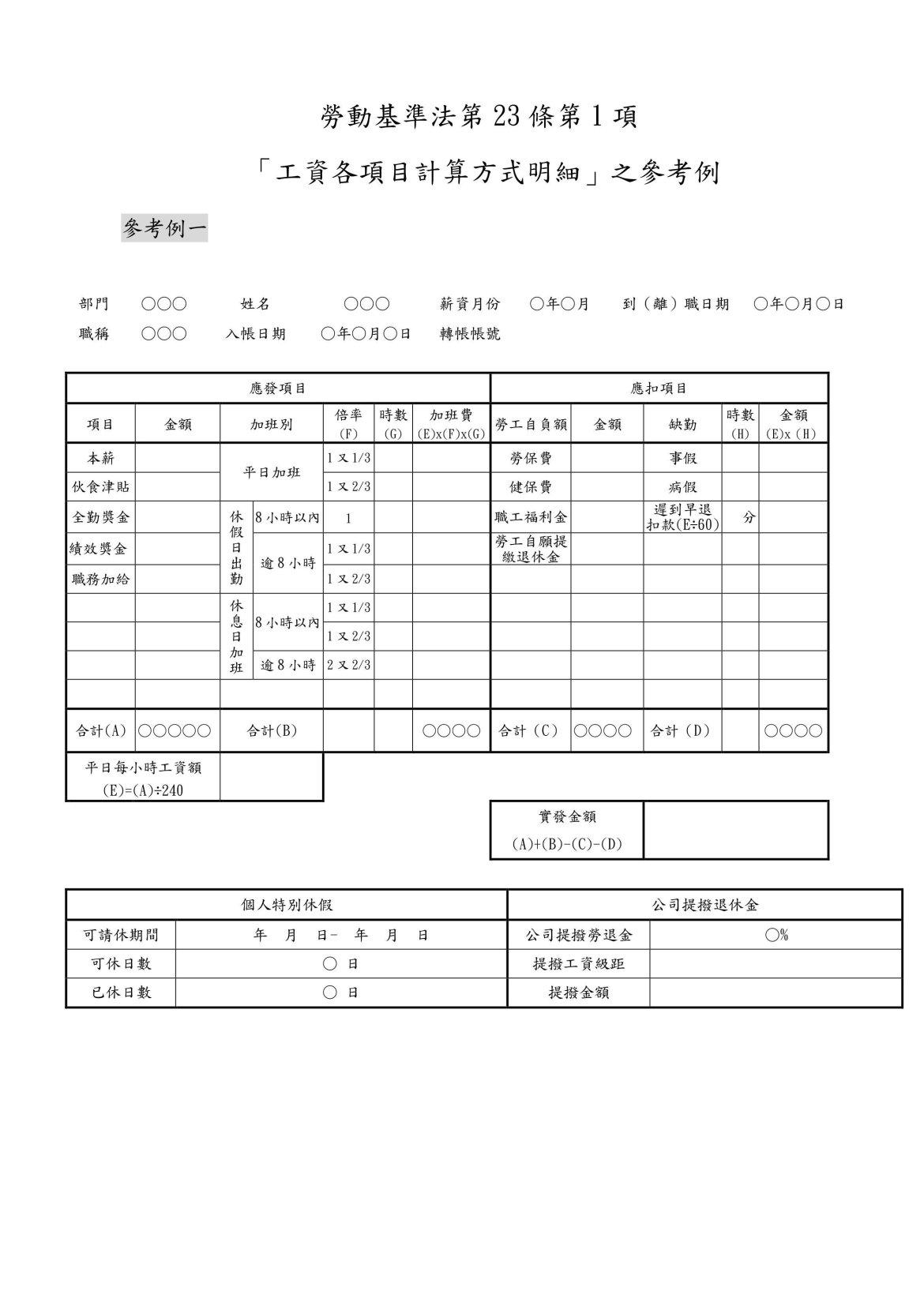 工資清冊範例(勞動部)