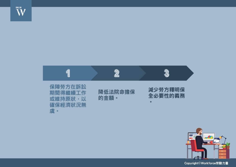 勞動事件法 保全程序強化