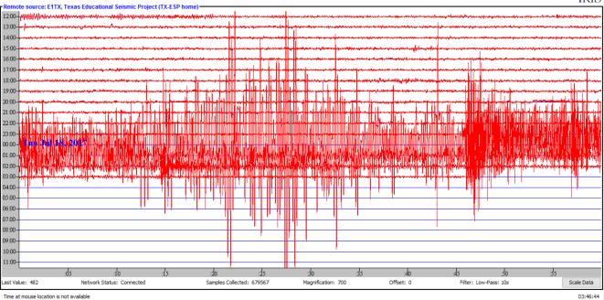 Screenshot of the M7.8 (Mww) Russian earthquake on 7/17/2017 at 23:34 hrs UTC.