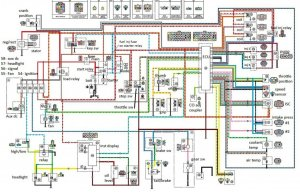 Fault Codes, RelayFuse Location, Wire diagram