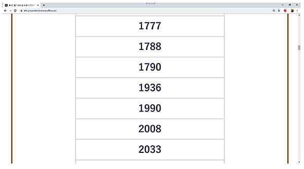 レッサーパンダの応募番号は「1943」です。残念ながら今回の応募は落選となりました。