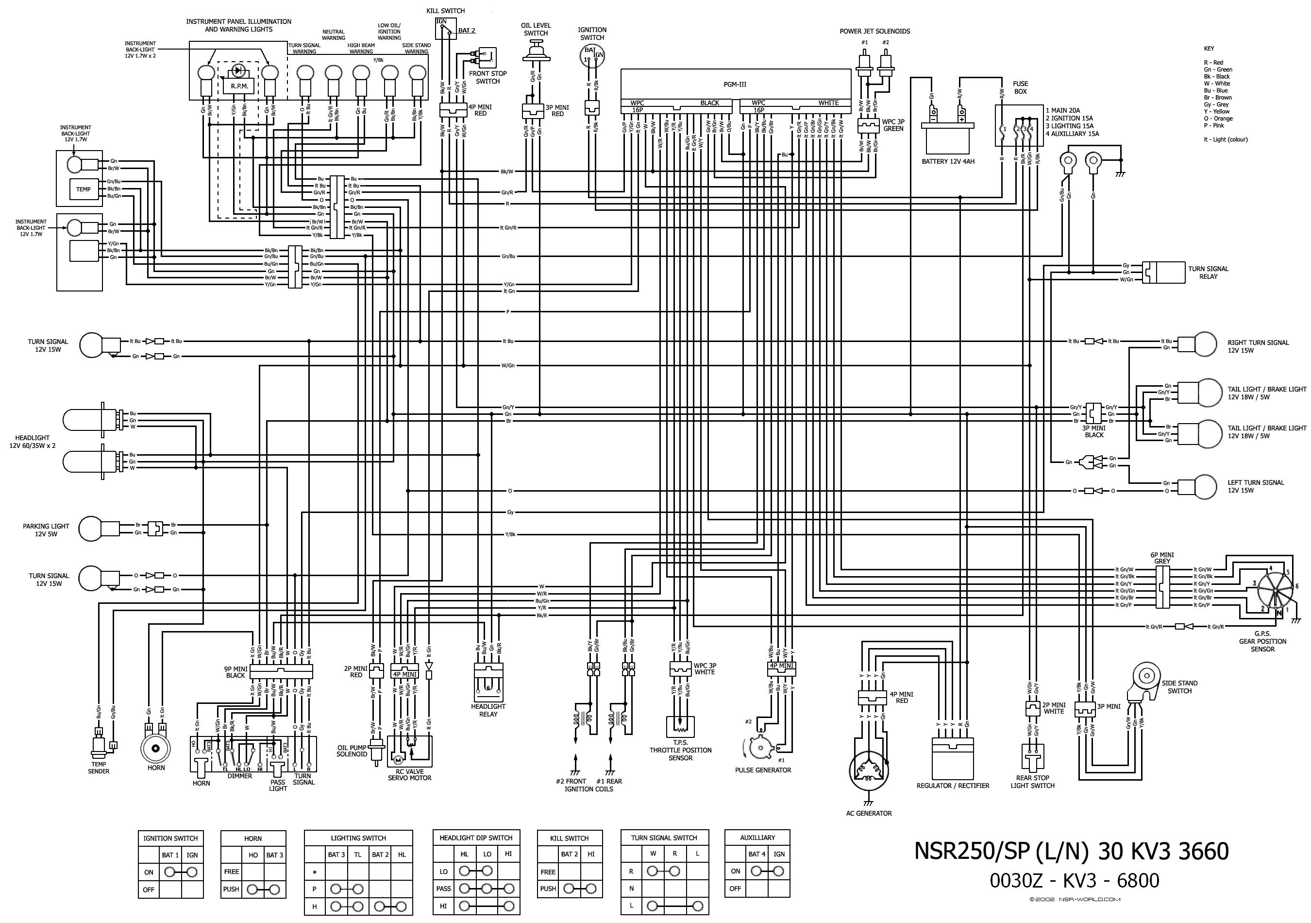 aprilia rs 125 wiring diagram 2006: charming aprilia rs 125 wiring diagram  images - electrical