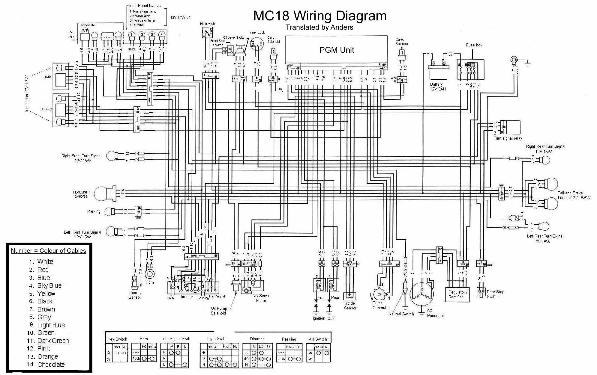 Nsr250 Wiring Diagrams