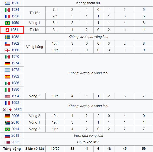ty le cuoc tran thuy si vs serbia hinh 4
