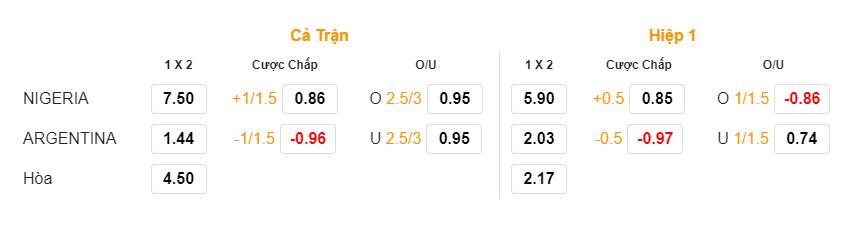 link truc tiep tran nigeria vs argentina 1h ngay 27/6 - link sopcast, acestream nhanh nhat hinh 2