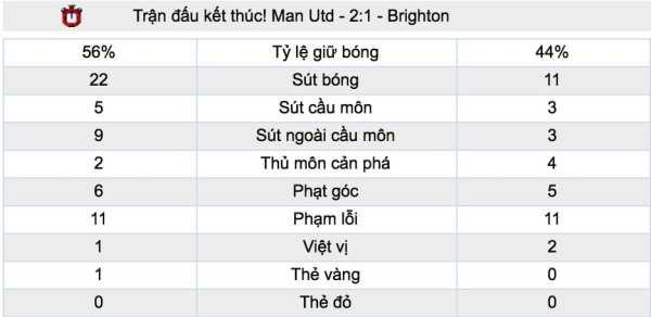 Ty le ca cuoc Man Utd vs Paris SG hinh anh 4