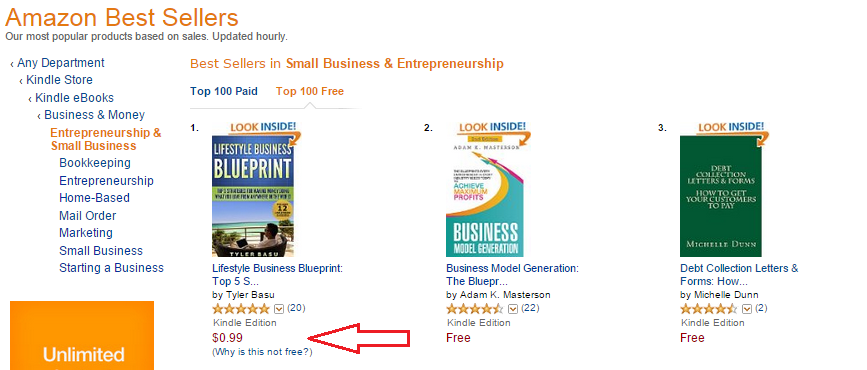 The Book Launch Strategy Of A #1 Amazon Bestseller