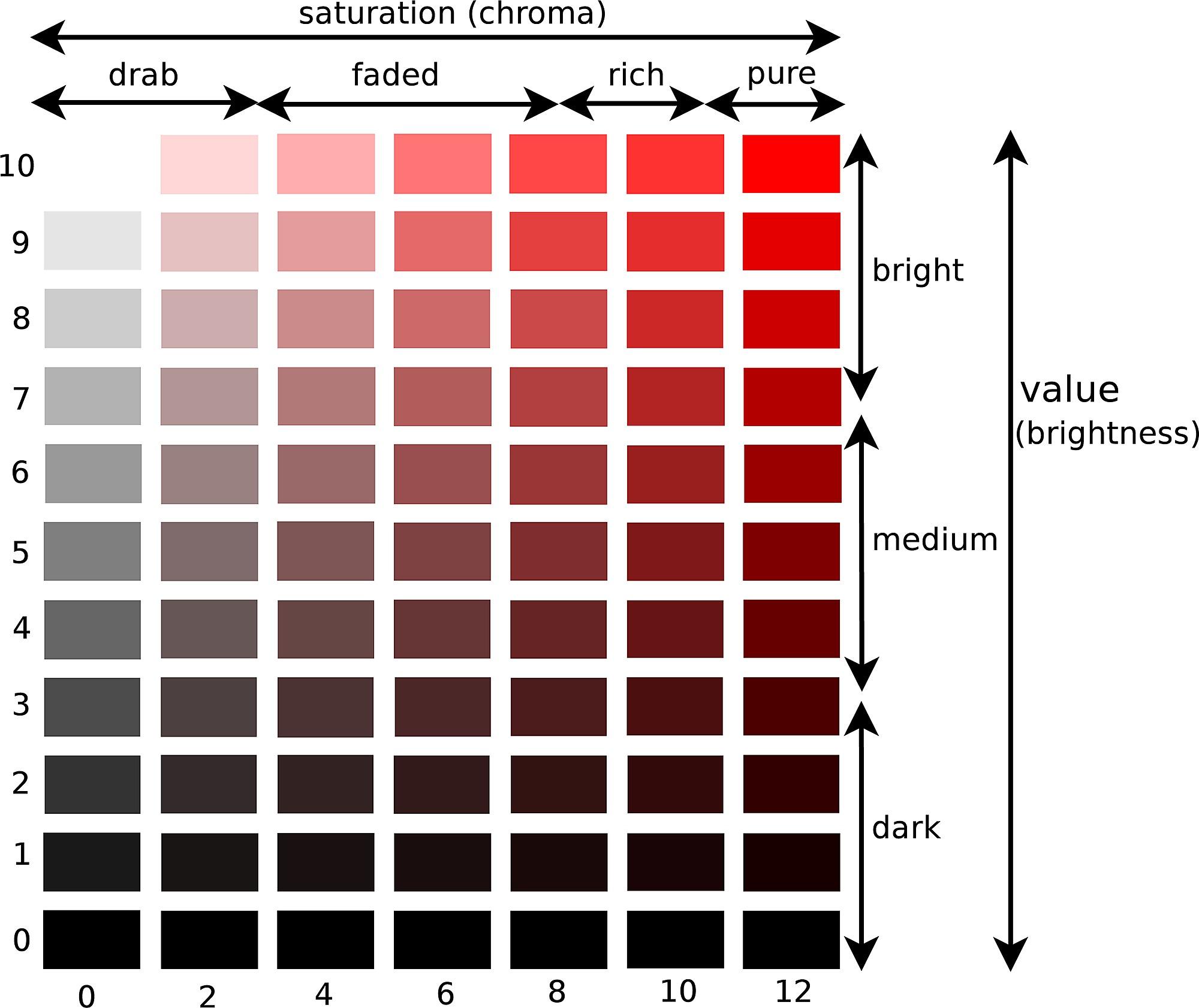 Colour Is A Very Splendid Thing Jadineinteriordesign