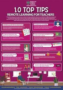 Remote Learning for Teachers infoographic