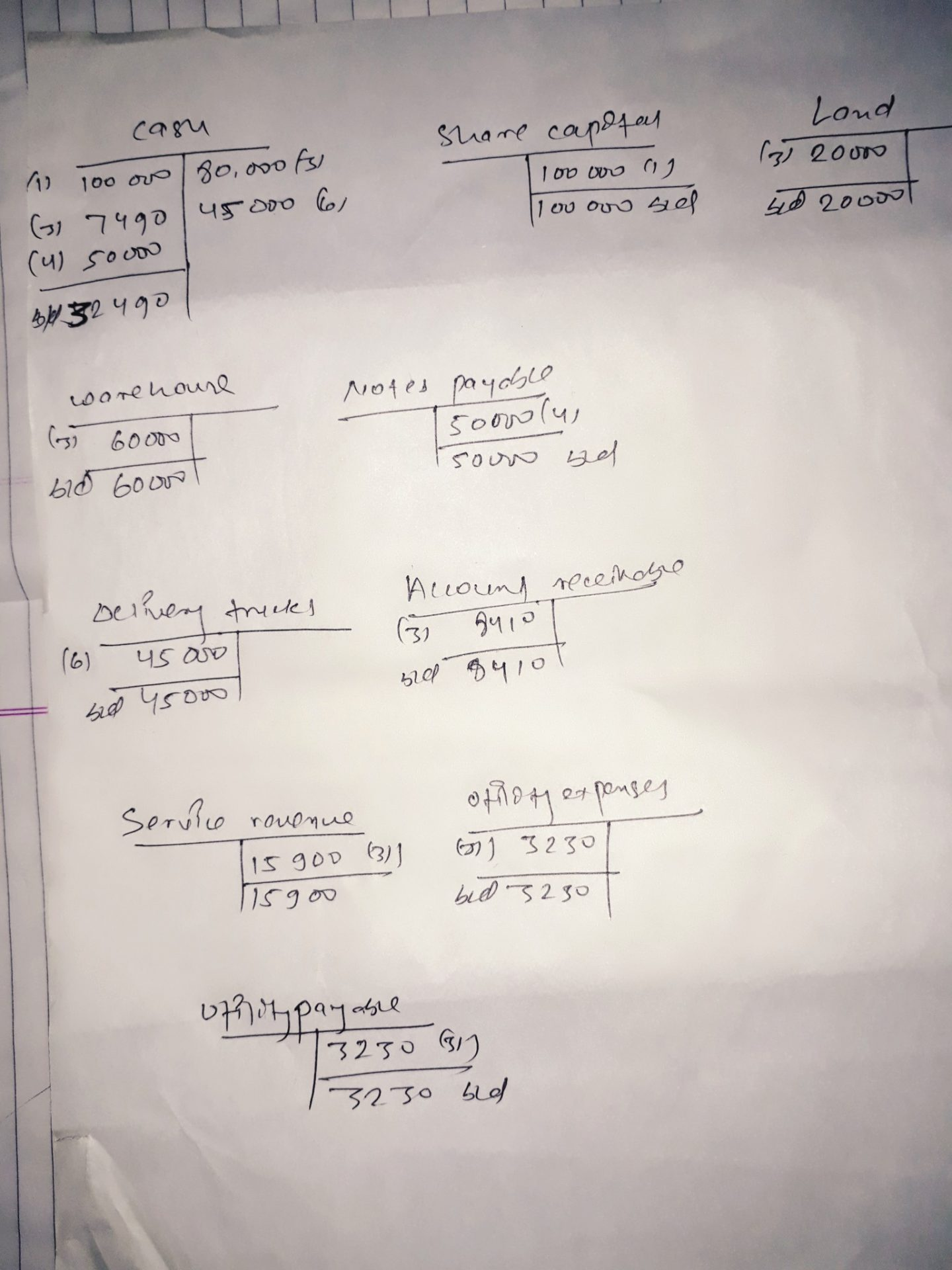 financial accounting solutions utility expenses journal entry