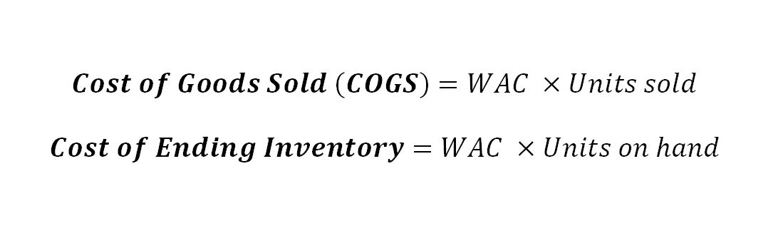 cost of goods sold and cost of ending inventory formula