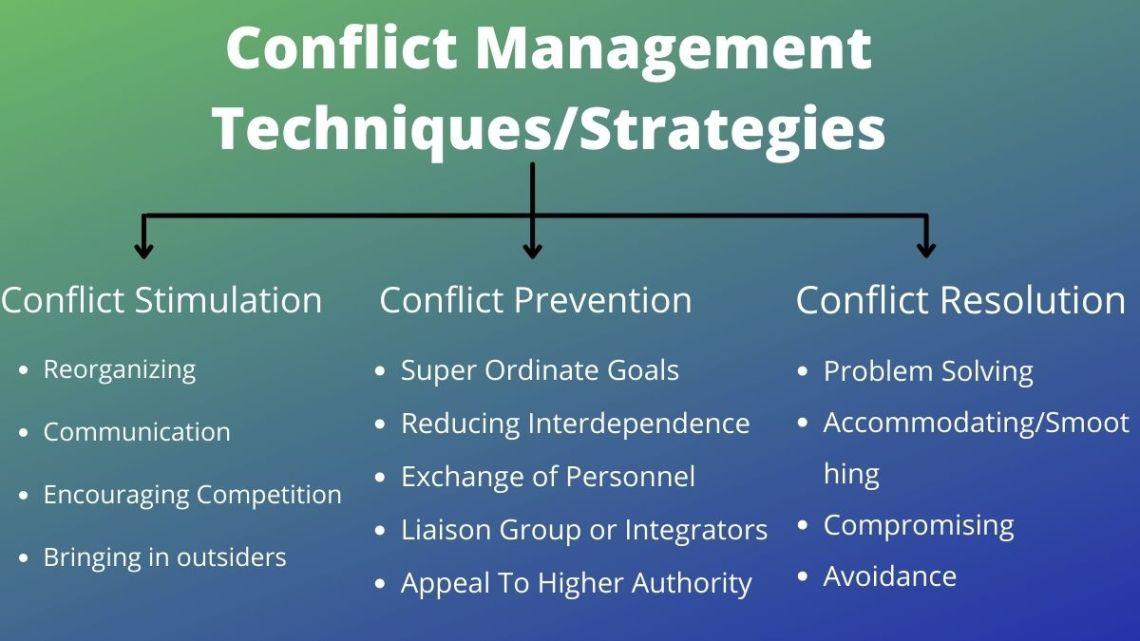 conflict management strategies or techniques