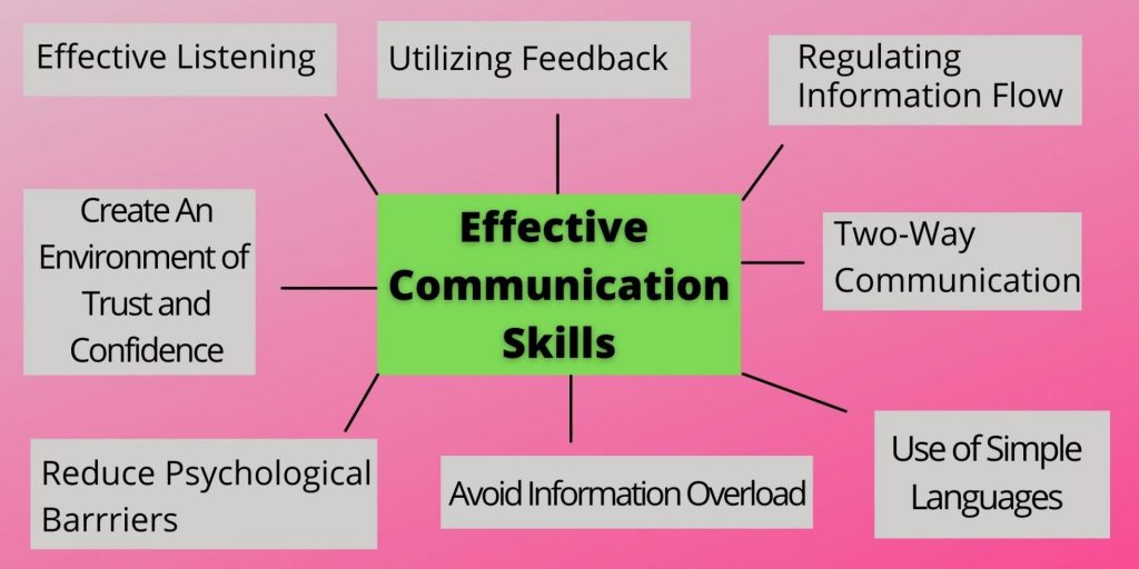 8 effective communication skills