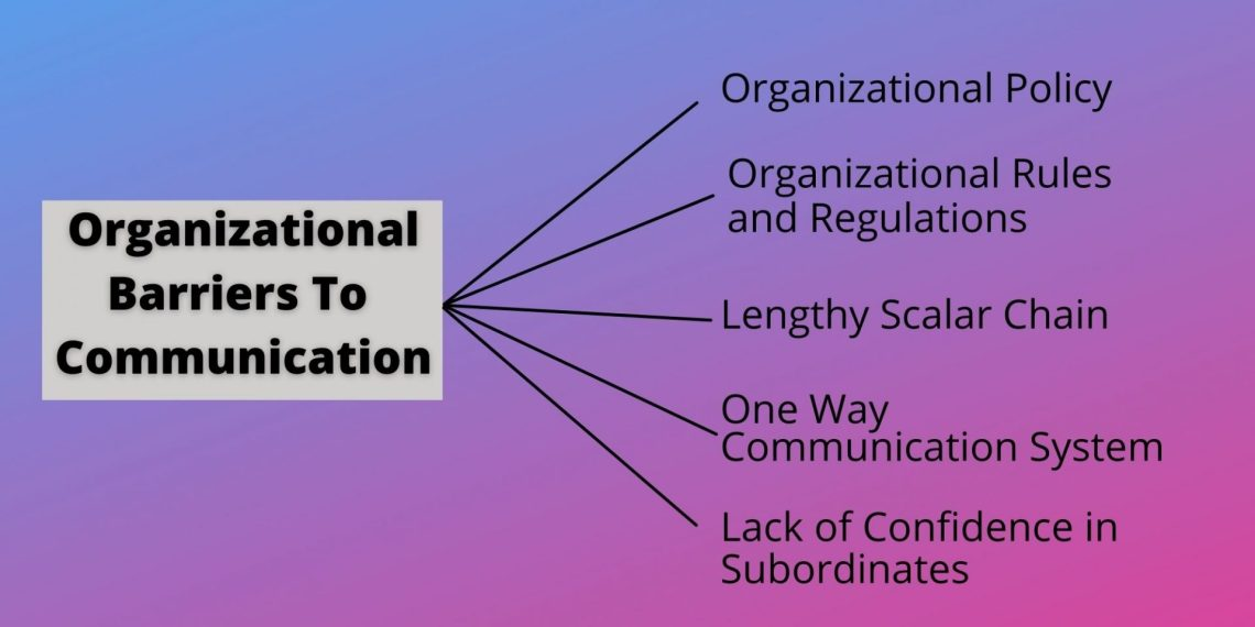 organizational barriers to communication