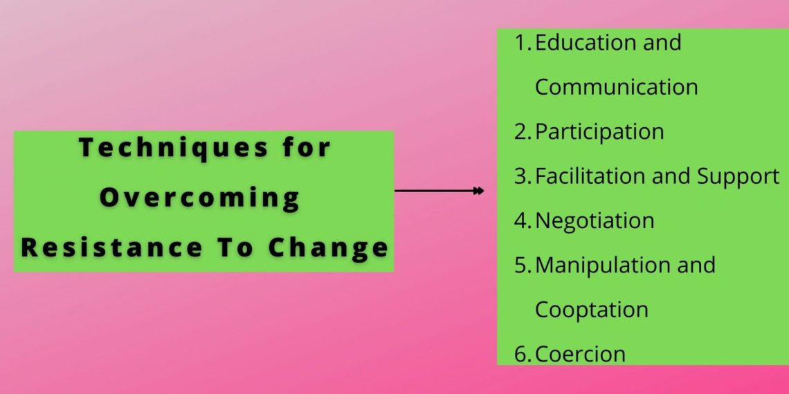techniques for overcoming resistance to change