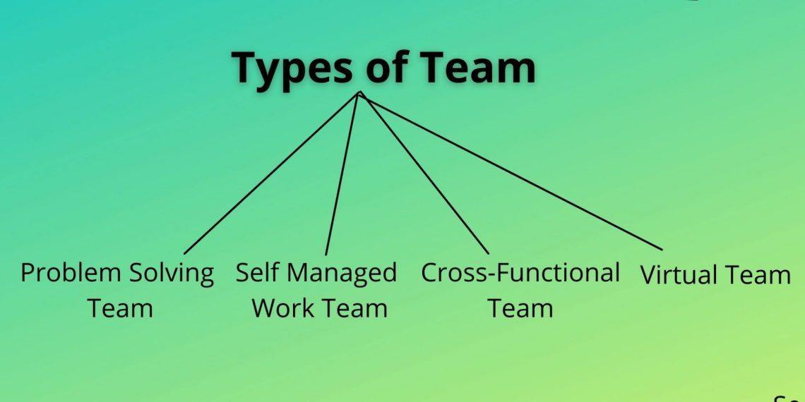 4 types of team