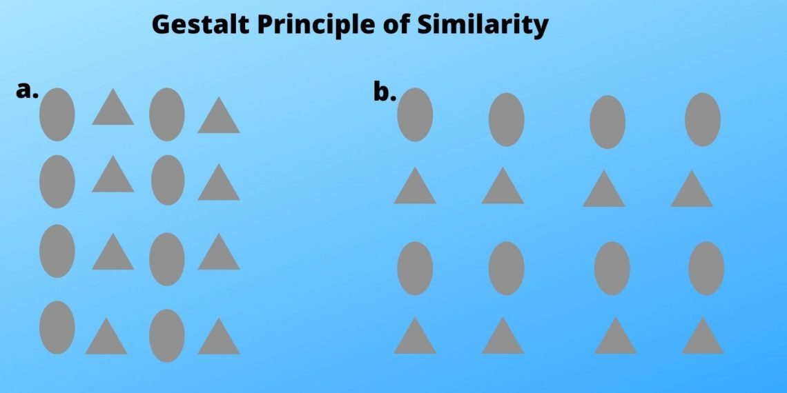 Gestalt Principle of Similarity