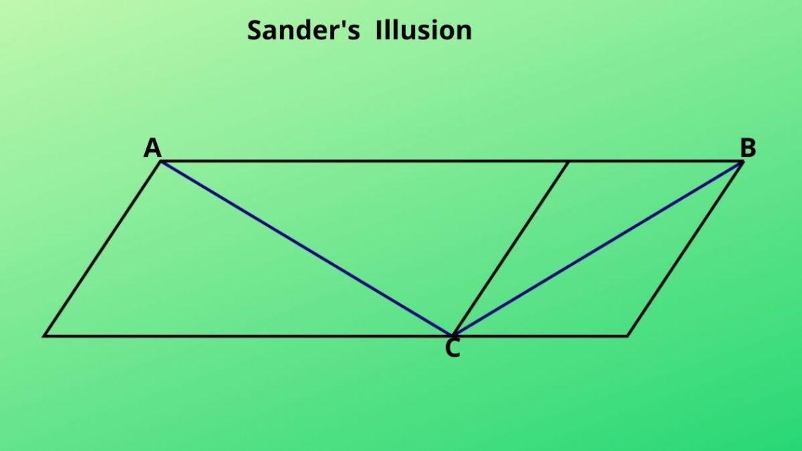 Sander's Illusion