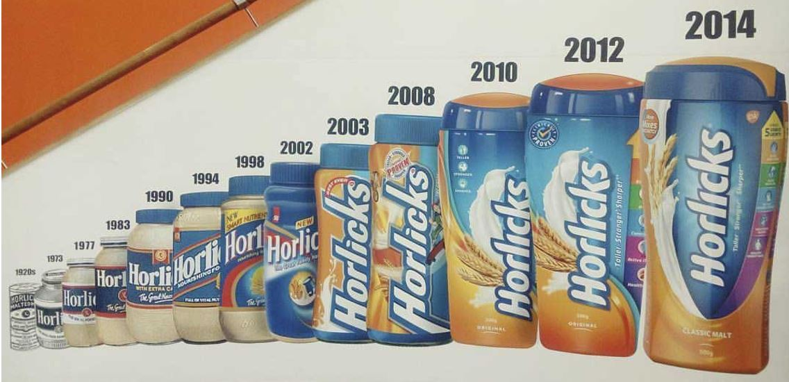 Horlicks changing packaging strategy