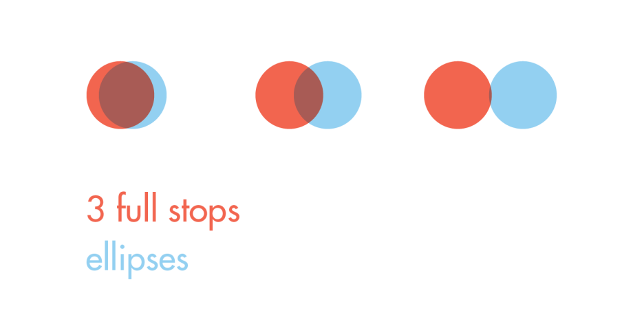 Difference between ellipses and 3 full stops