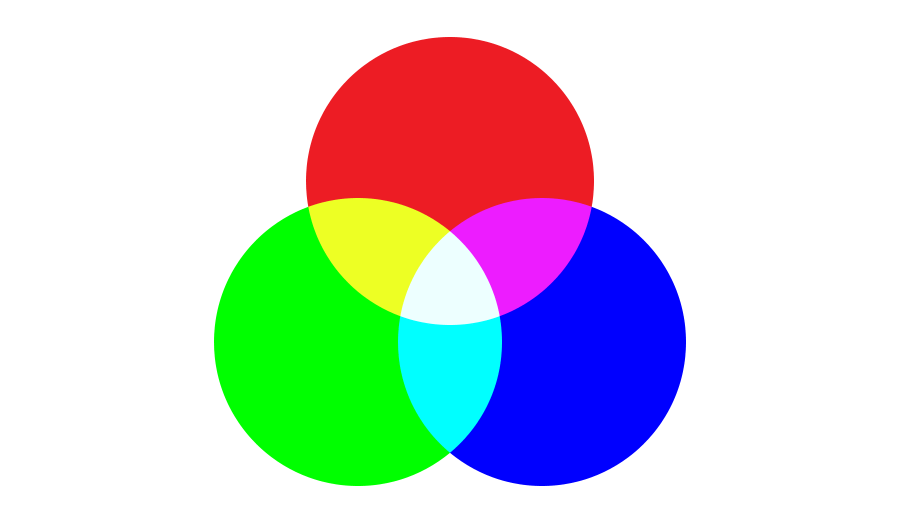 Additive color system